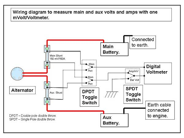 12 volt dual battery wiring diagram wiring diagrams image free two battery wiring diagram diesel engine dual battery system installation for 4x4rhhilux4x4coza 12 volt dual battery wiring diagram at gmaili